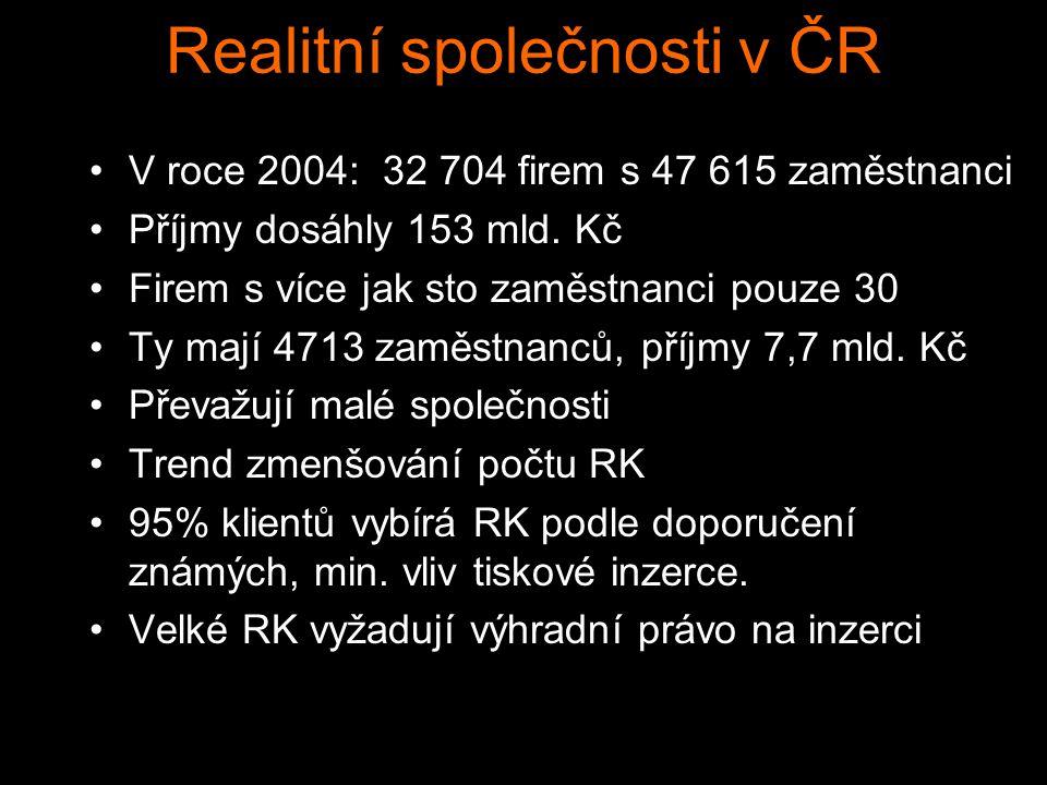 Realitní společnosti v ČR