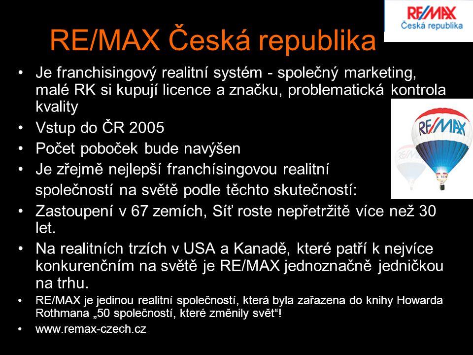 RE/MAX Česká republika