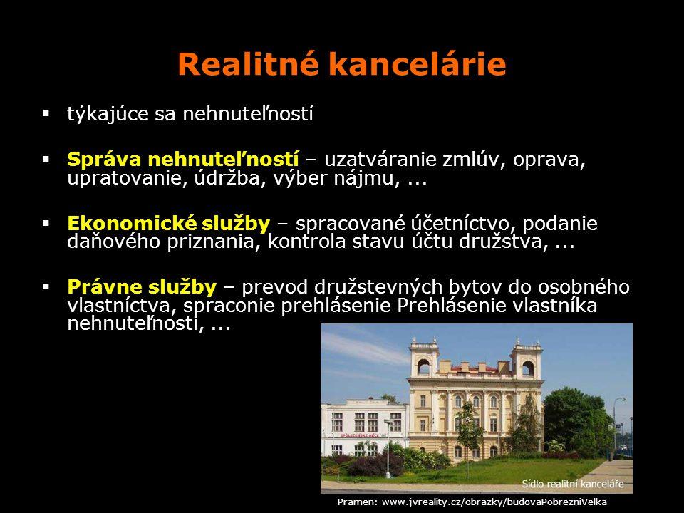 Realitné kancelárie týkajúce sa nehnuteľností