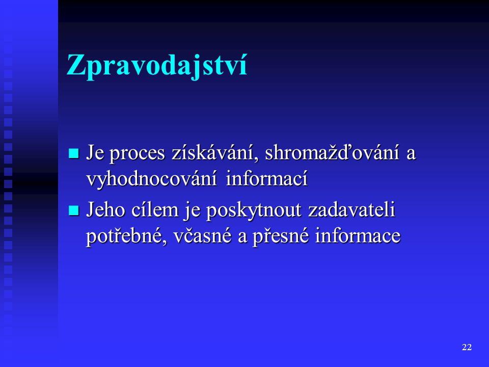 Zpravodajství Je proces získávání, shromažďování a vyhodnocování informací.