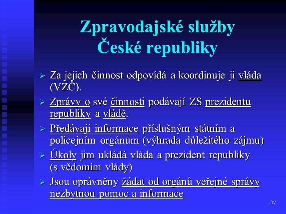 Zpravodajské služby České republiky