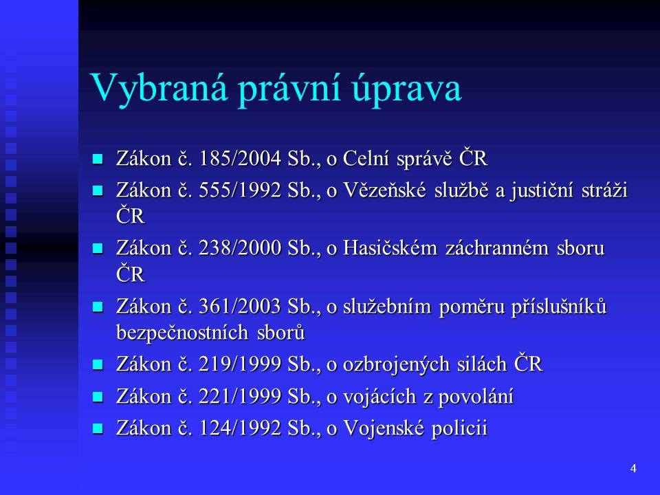 Vybraná právní úprava Zákon č. 185/2004 Sb., o Celní správě ČR