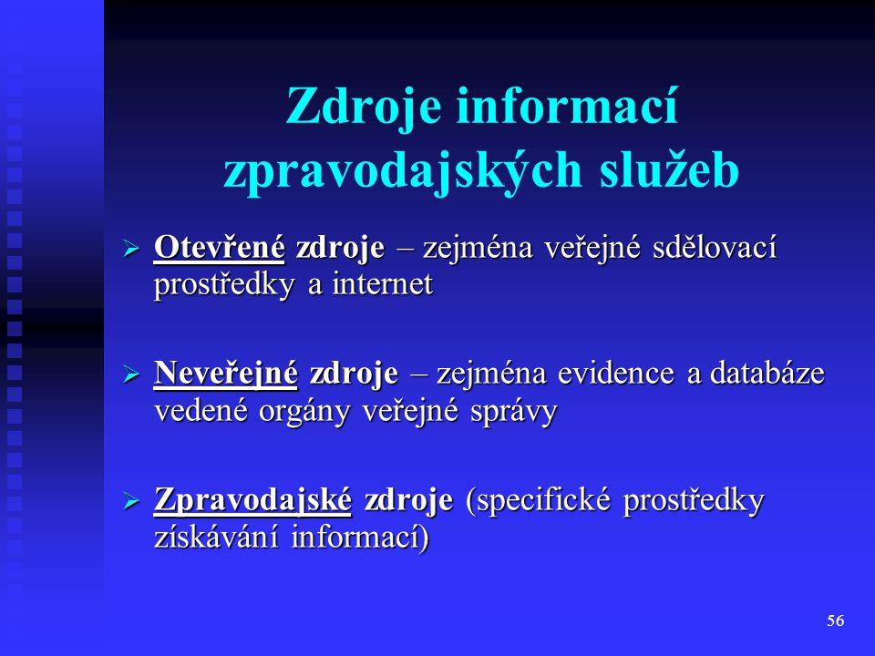 Zdroje informací zpravodajských služeb