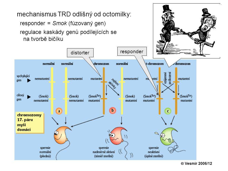 mechanismus TRD odlišný od octomilky: