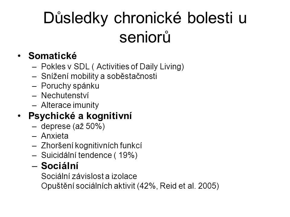 Důsledky chronické bolesti u seniorů