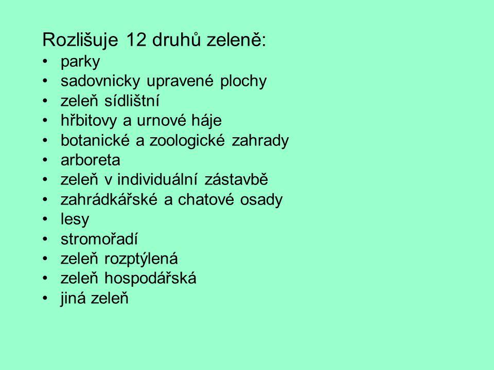 Rozlišuje 12 druhů zeleně: