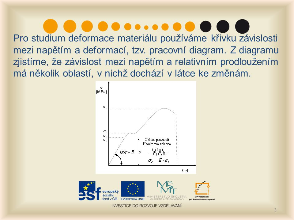 Pro studium deformace materiálu používáme křivku závislosti mezi napětím a deformací, tzv.