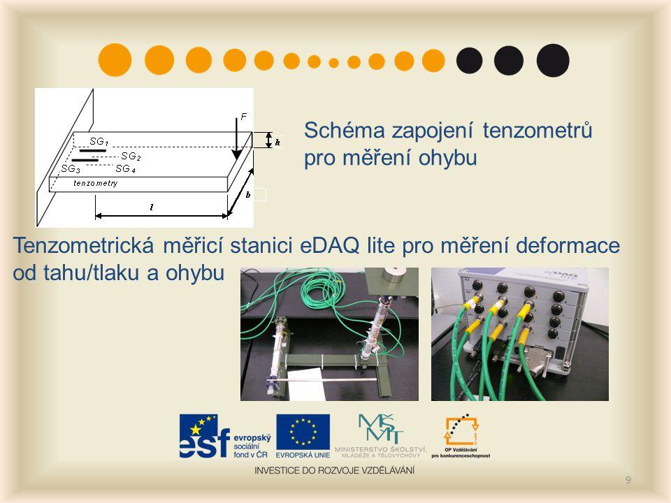 Schéma zapojení tenzometrů pro měření ohybu