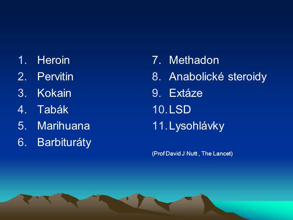 Heroin Pervitin Kokain Tabák Marihuana Barbituráty 7. Methadon