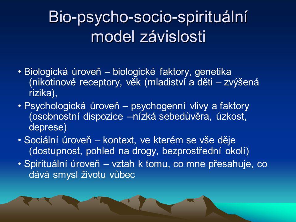 Bio-psycho-socio-spirituální model závislosti
