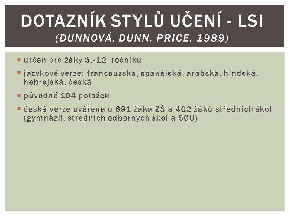 Dotazník stylů učení - LSI (Dunnová, Dunn, Price, 1989)