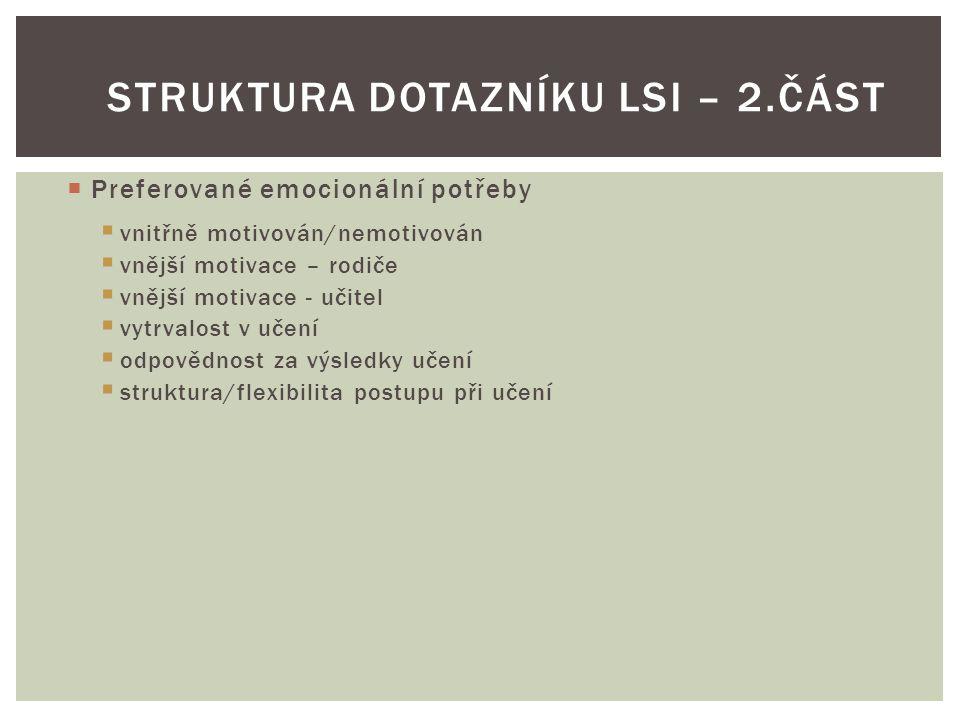 Struktura dotazníku LSI – 2.část
