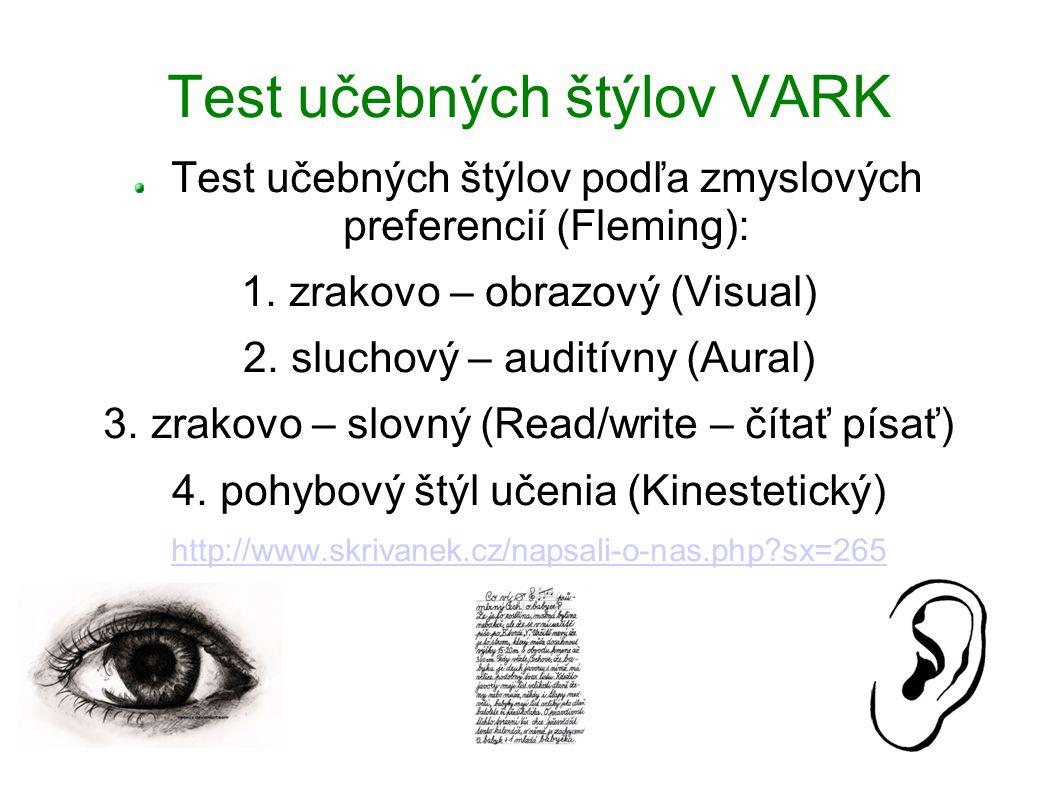 Test učebných štýlov VARK