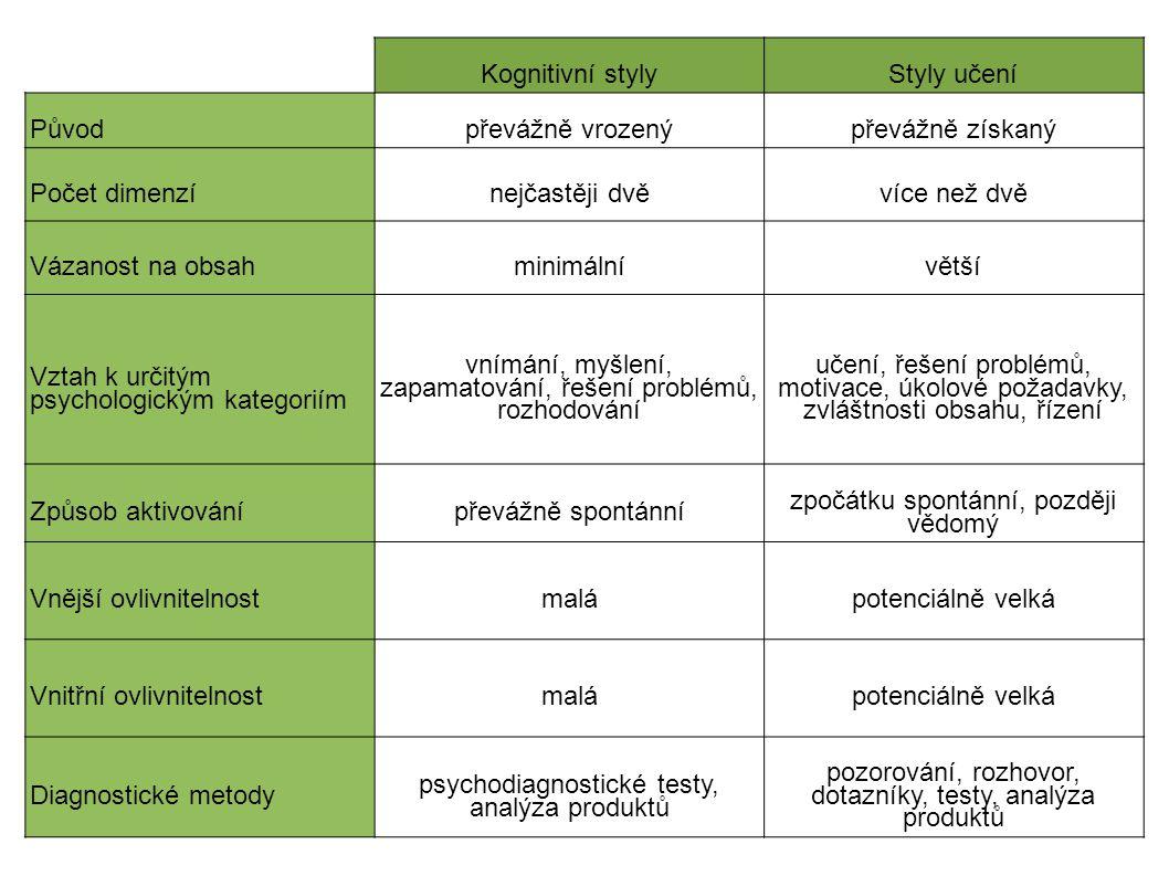 Vztah k určitým psychologickým kategoriím