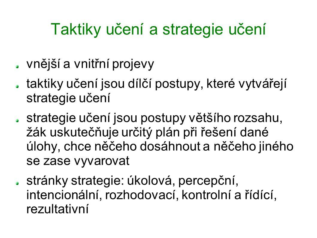 Taktiky učení a strategie učení