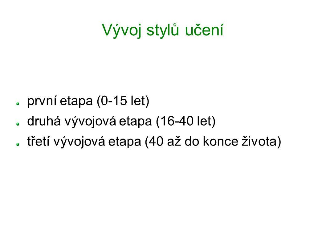 Vývoj stylů učení první etapa (0-15 let)
