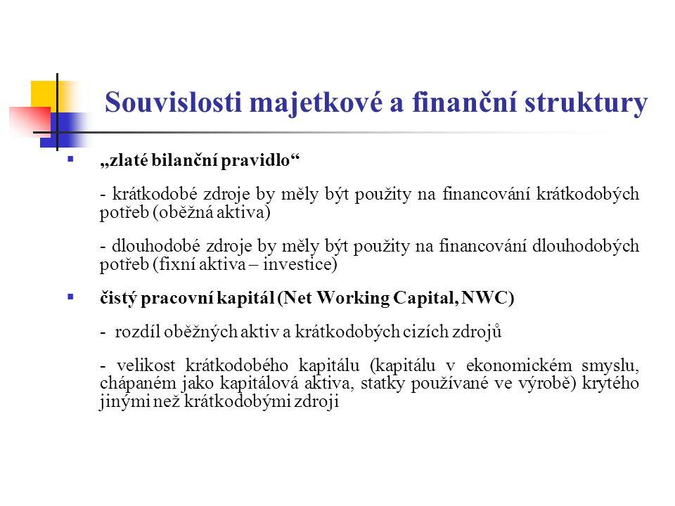 Souvislosti majetkové a finanční struktury