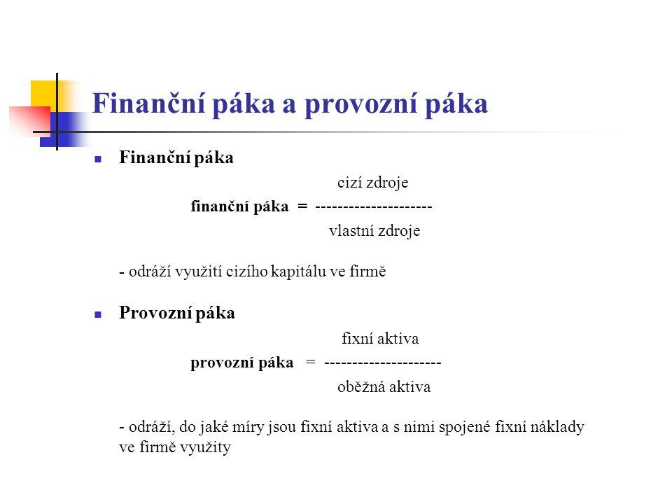 Finanční páka a provozní páka