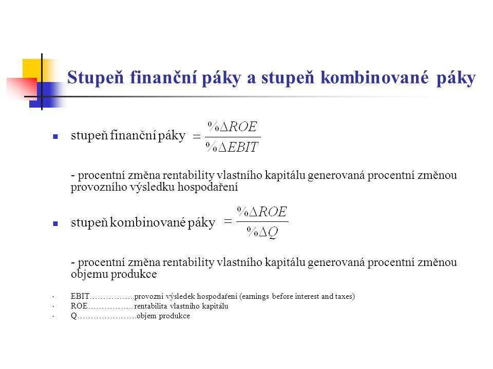 Stupeň finanční páky a stupeň kombinované páky