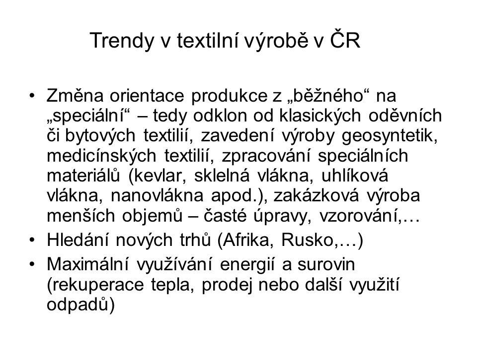 Trendy v textilní výrobě v ČR