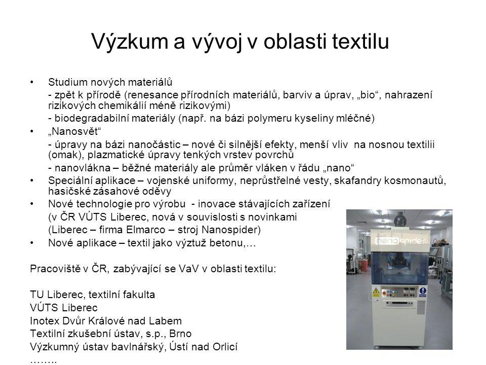Výzkum a vývoj v oblasti textilu
