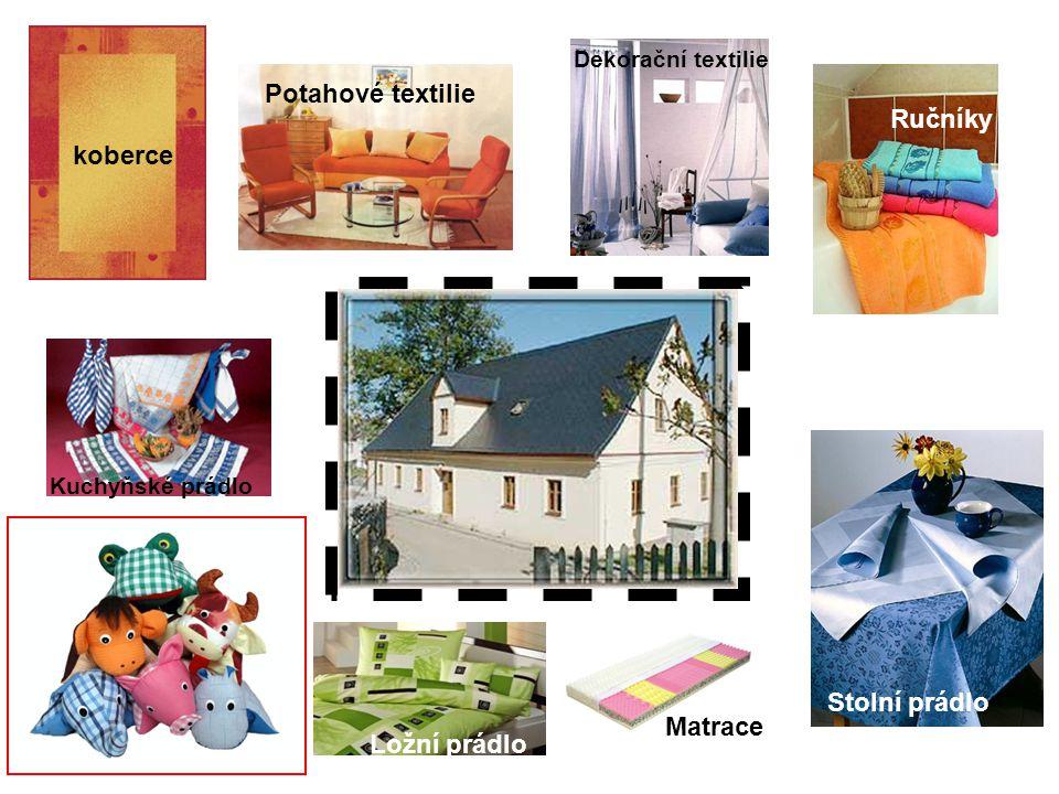 Potahové textilie Ručníky koberce Stolní prádlo Matrace Ložní prádlo