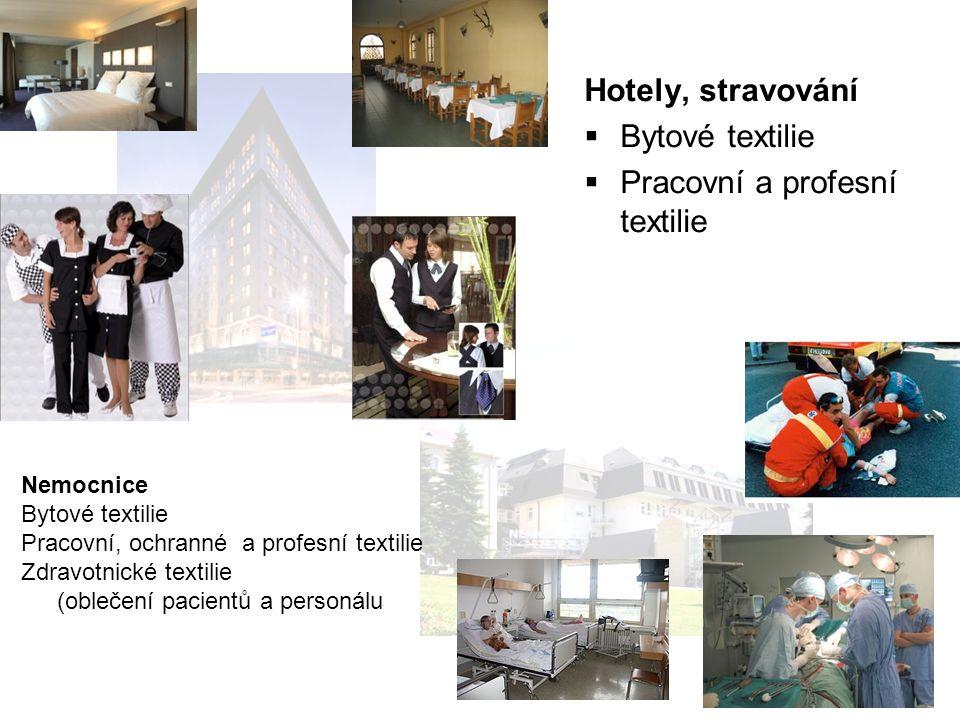 Pracovní a profesní textilie