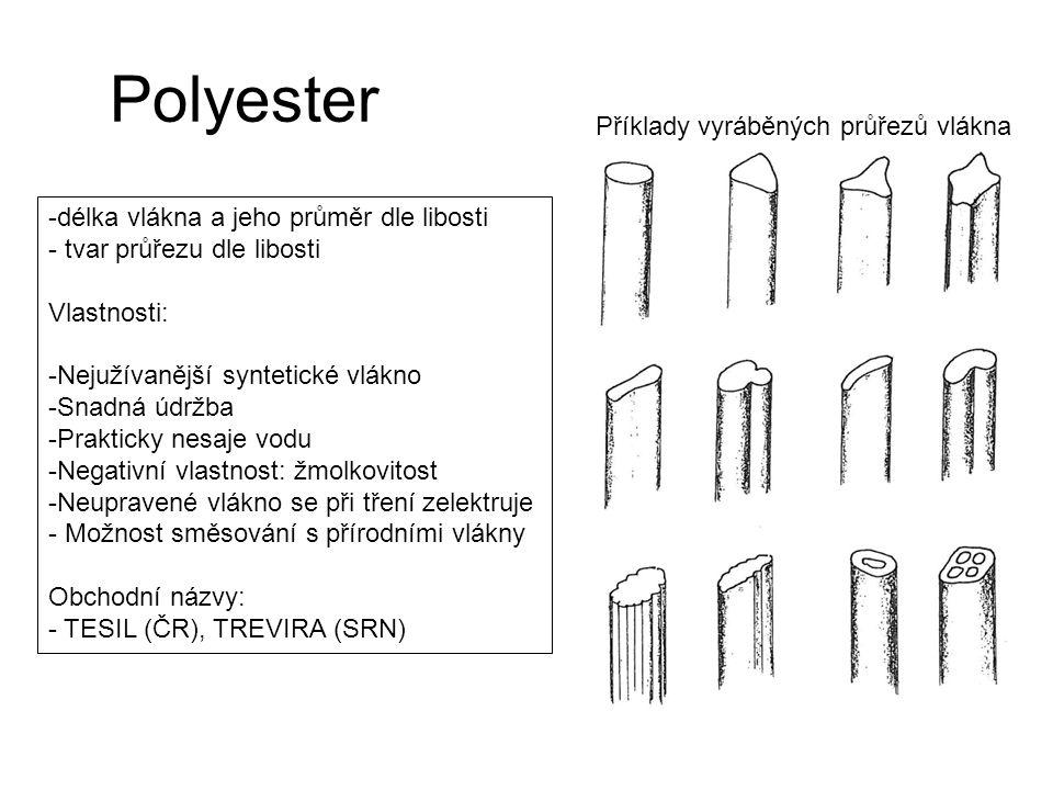 Polyester Příklady vyráběných průřezů vlákna