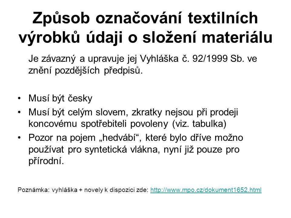 Způsob označování textilních výrobků údaji o složení materiálu