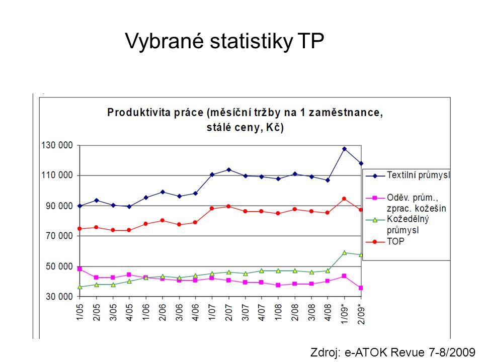 Vybrané statistiky TP Zdroj: e-ATOK Revue 7-8/2009