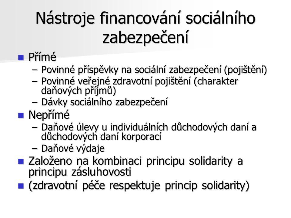 Nástroje financování sociálního zabezpečení