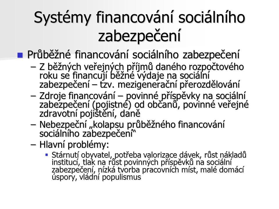 Systémy financování sociálního zabezpečení