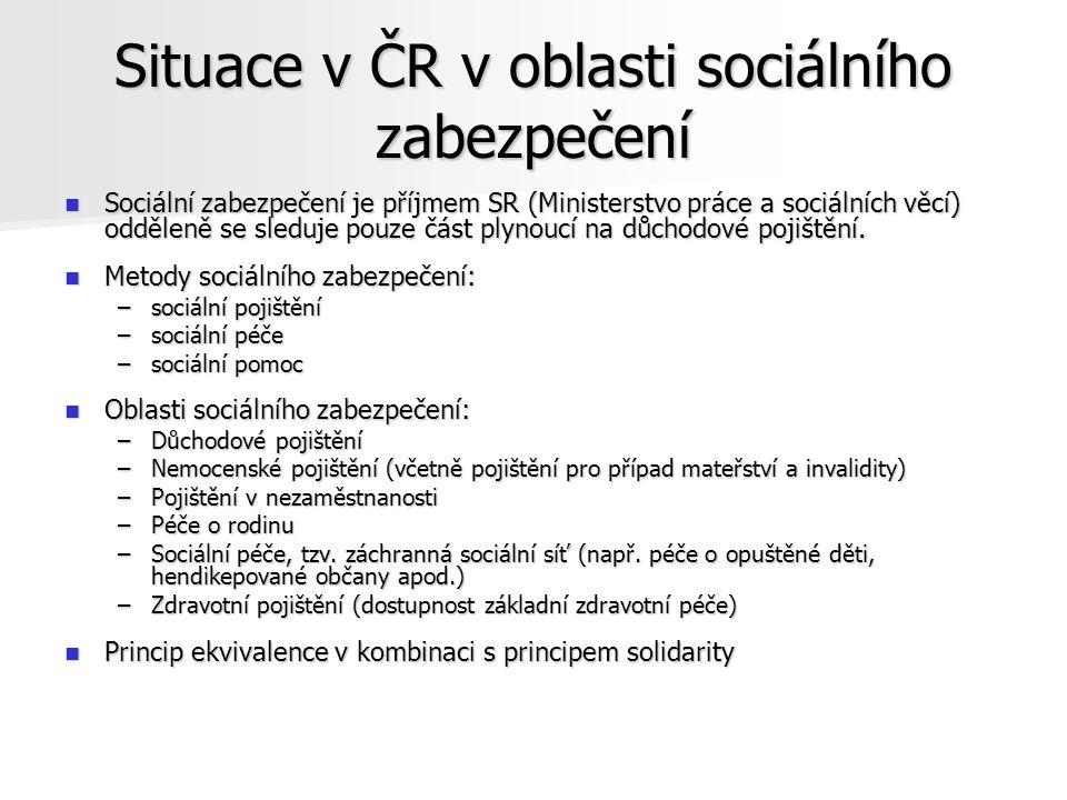 Situace v ČR v oblasti sociálního zabezpečení