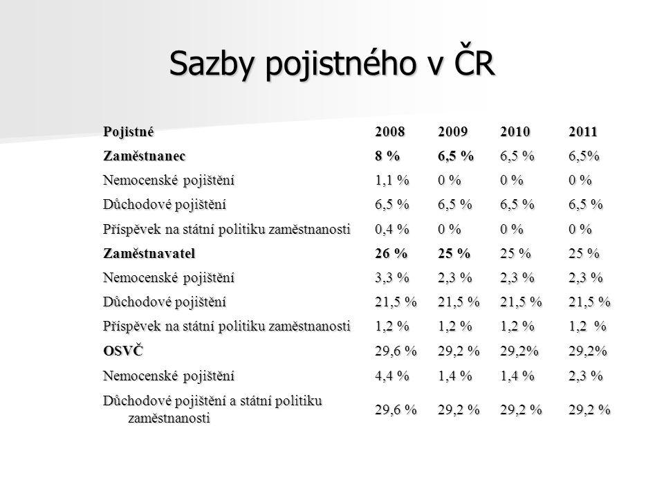 Sazby pojistného v ČR Pojistné 2008 2009 2010 2011 Zaměstnanec 8 %