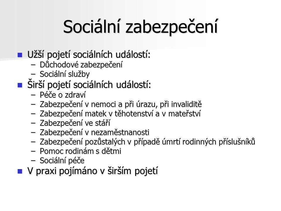 Sociální zabezpečení Užší pojetí sociálních událostí: