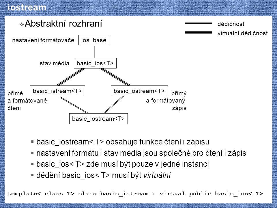 iostream Abstraktní rozhraní