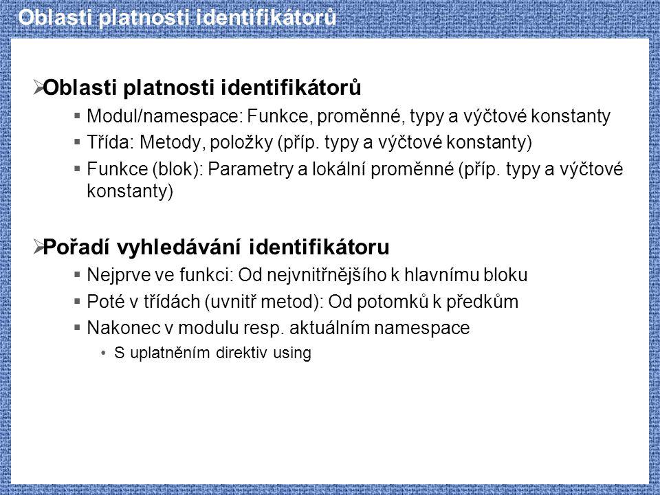Oblasti platnosti identifikátorů