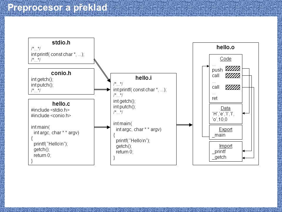 Preprocesor a překlad stdio.h hello.o conio.h hello.i hello.c Code ...