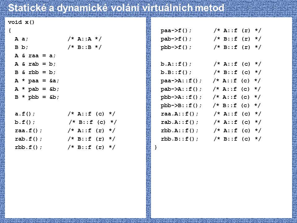Statické a dynamické volání virtuálních metod