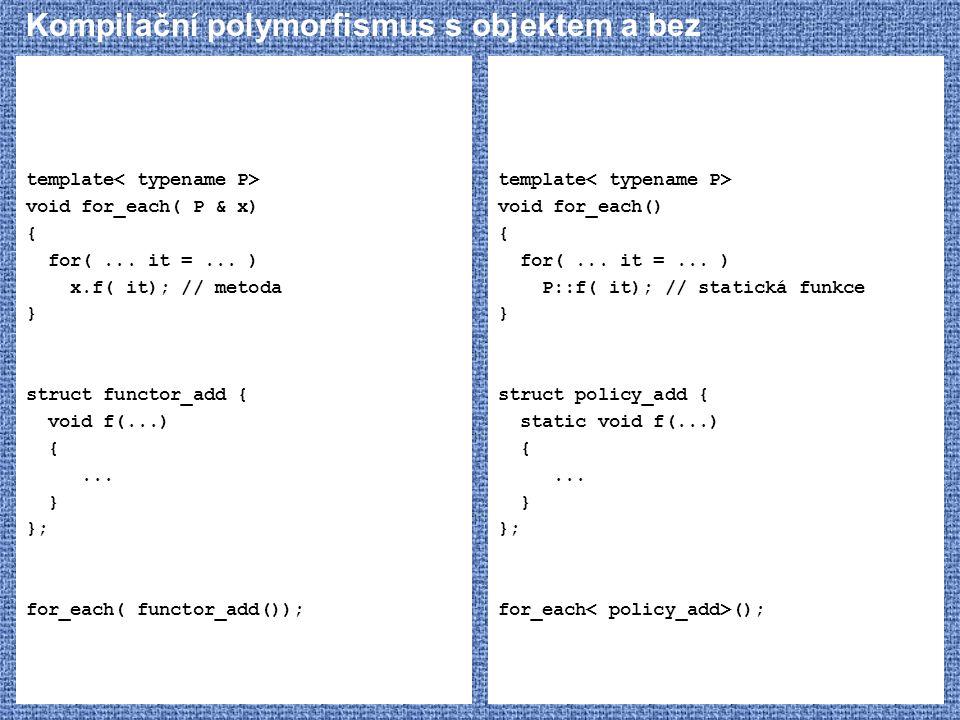 Kompilační polymorfismus s objektem a bez