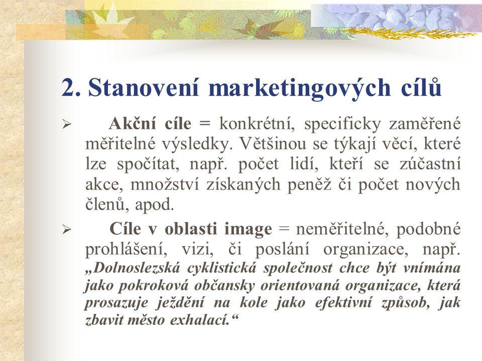 2. Stanovení marketingových cílů
