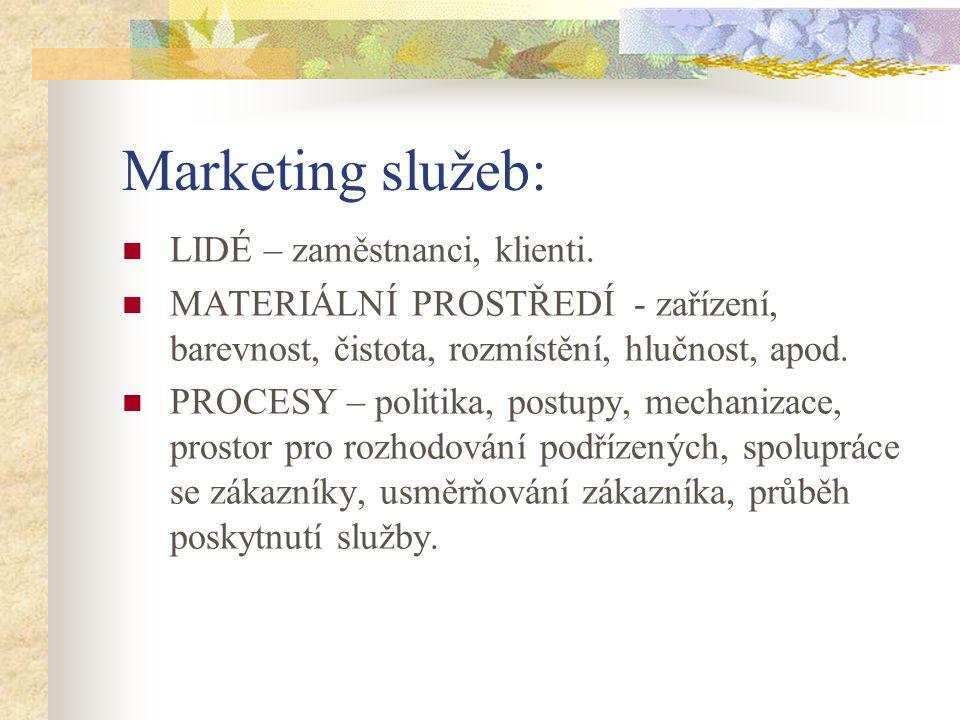 Marketing služeb: LIDÉ – zaměstnanci, klienti.