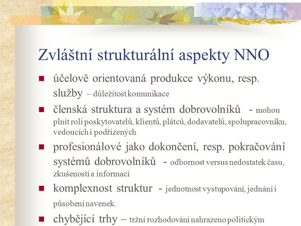 Zvláštní strukturální aspekty NNO