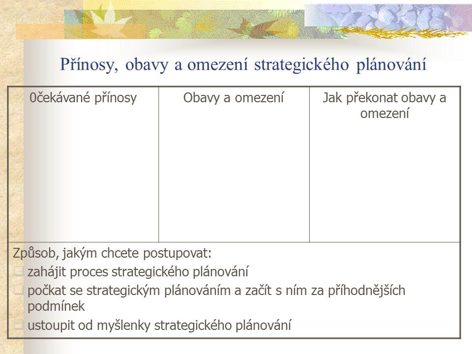 Přínosy, obavy a omezení strategického plánování