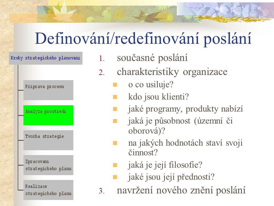 Definování/redefinování poslání