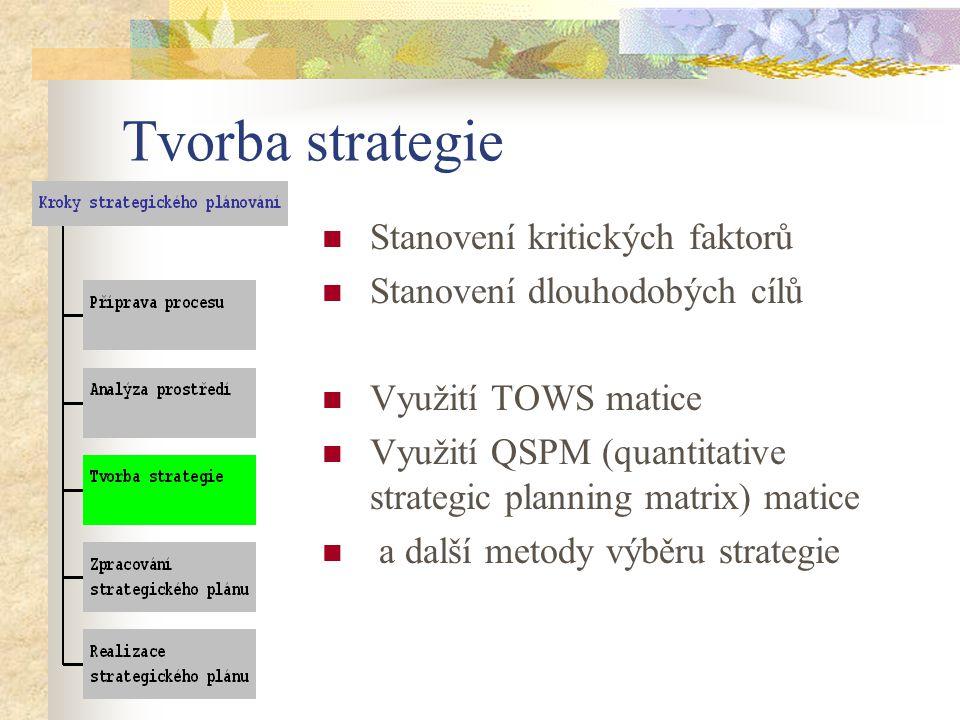 Tvorba strategie Stanovení kritických faktorů