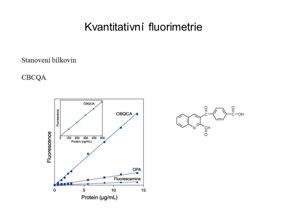 Kvantitativní fluorimetrie