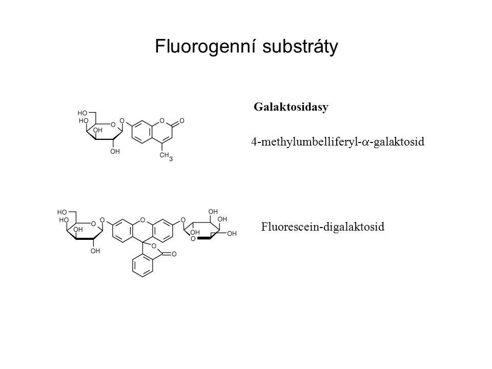 Fluorogenní substráty