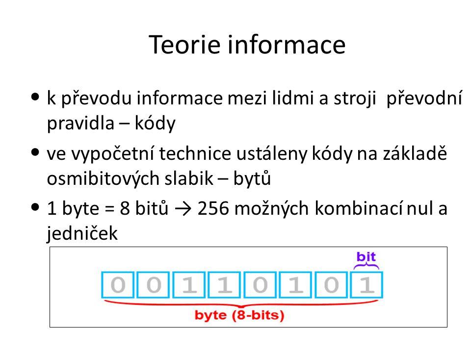 Teorie informace k převodu informace mezi lidmi a stroji převodní pravidla – kódy.
