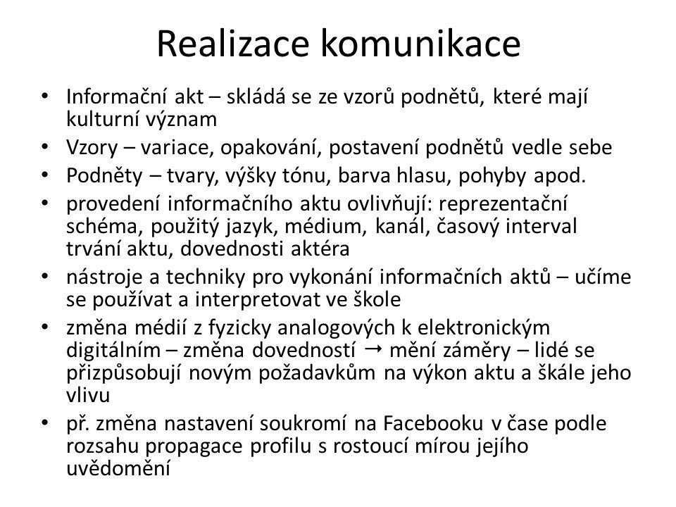 Realizace komunikace Informační akt – skládá se ze vzorů podnětů, které mají kulturní význam.